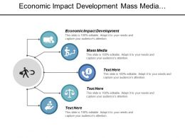 Economic Impact Development Mass Media Business Plan Business Development Cpb