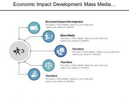 Economic Impact Development Mass Media Business Plan Business Development Cpb