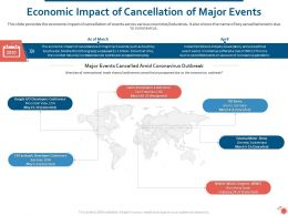 Economic Impact Of Cancellation Of Major Events Ppt Powerpoint Infographics