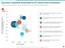 Economic Instability Associated To ICT Sector Due To Pandemic Globe Ppt Powerpoint Presentation File Deck