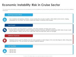 Economic Instability Risk In Cruise Sector Ppt Demonstration