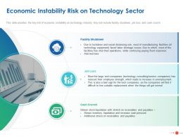 Economic Instability Risk On Technology Sector Ppt Powerpoint Presentation Layouts
