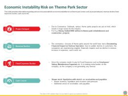 Economic Instability Risk On Theme Park Sector Burden Ppt Powerpoint Presentation Graphics