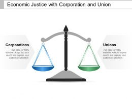 Economic Justice With Corporation And Union