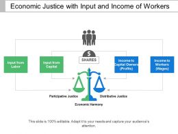 Economic Justice With Input And Income Of Workers