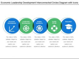 Economic Leadership Development Interconnected Circles Diagram With Icons