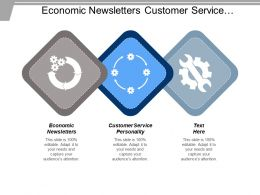 Economic Newsletters Customer Service Personality Test Economic Newsletters Cpb