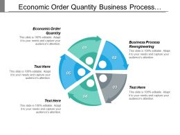 Economic Order Quantity Business Process Reengineering Niches Marketing Cpb