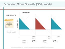 Economic Order Quantity EOQ Model Planning And Forecasting Of Supply Chain Management Ppt Themes