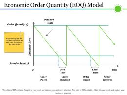 Economic Order Quantity Eoq Model Powerpoint Presentation