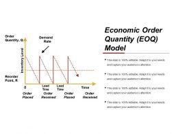 Economic Order Quantity Eoq Model Powerpoint Presentation Examples