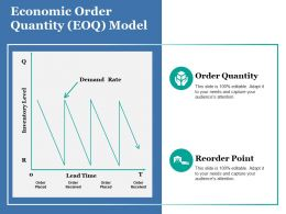 Economic Order Quantity Eoq Model Ppt Sample File