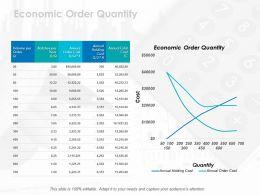 Economic Order Quantity Ppt Icon Brochure