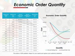 Economic Order Quantity Ppt Powerpoint Presentation File Influencers
