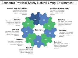 Economic Physical Safety Natural Living Environment Access Services