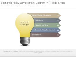 Economic Policy Development Diagram Ppt Slide Styles