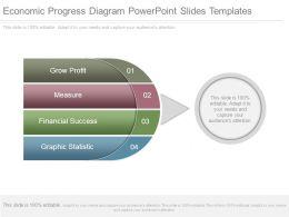 Economic Progress Diagram Powerpoint Slides Templates