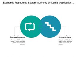 Economic Resources System Authority Universal Application Globalization Diversity