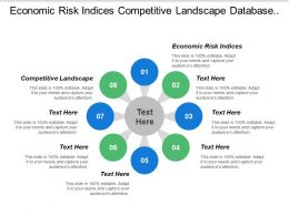 Economic Risk Indices Competitive Landscape Database Maintenance Forecasting Models