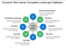 Economic Risk Indices Competitive Landscape Database Maintenance Forecasting Models