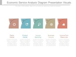 Economic Service Analysis Diagram Presentation Visuals
