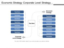 Economic Strategy Corporate Level Strategy Business Tactic Retail Industry Cpb