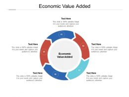 Economic Value Added Ppt Powerpoint Presentation File Example File Cpb