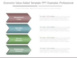 Economic Value Added Template Ppt Examples Professional