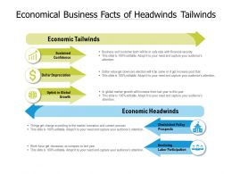 Economical Business Facts Of Headwinds Tailwinds