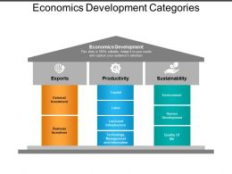 Economics Development Categories Ppt Model