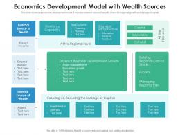 Economics Development Model With Wealth Sources