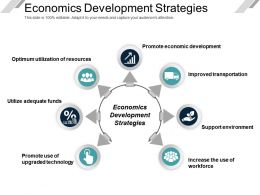 Economics Development Strategies Ppt Presentation