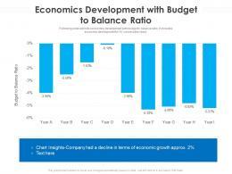 Economics Development With Budget To Balance Ratio