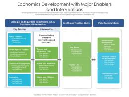 Economics Development With Major Enablers And Interventions