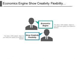 Economics Engine Show Creativity Flexibility Magnitude Competitive Advantages