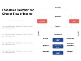 Economics Flowchart For Circular Flow Of Income