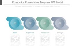 Economics Presentation Template Ppt Model