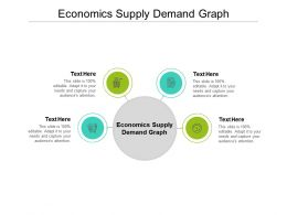 Economics Supply Demand Graph Ppt Powerpoint Presentation Professional Examples Cpb