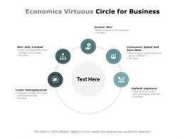 Economics Virtuous Circle For Business