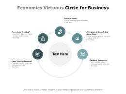 Economics Virtuous Circle For Business