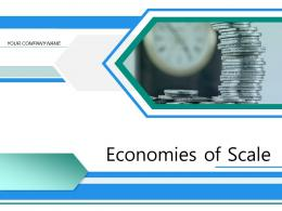 Economies Of Scale Elements Internal Technological Marketing Financial Managerial Graph Companies