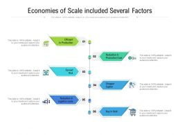 Economies Of Scale Included Several Factors