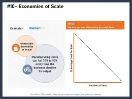 Economies Of Scale Of Something Ppt Powerpoint Presentation Outline Slides