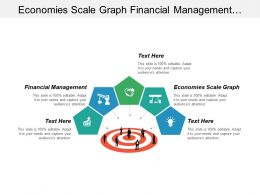 Economies Scale Graph Financial Management Interactive Marketing Strategy Cpb