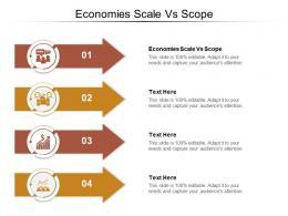 Economies Scale Vs Scope Ppt Powerpoint Presentation Slides Show Cpb