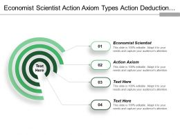 Economist Scientist Action Axiom Types Action Deduction Categories