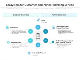 Ecosystem For Customer And Partner Banking Service