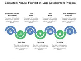 Ecosystem Natural Foundation Land Development Proposal Based Ecosystem Foundation