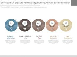 Ecosystem Of Big Data Value Management Powerpoint Slide Information