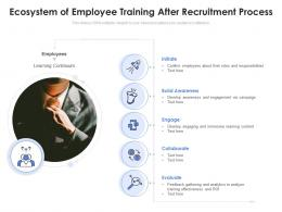 Ecosystem Of Employee Training After Recruitment Process